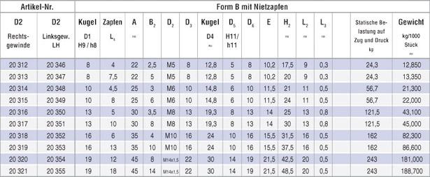 tabelle_winkelgelenk_b_01