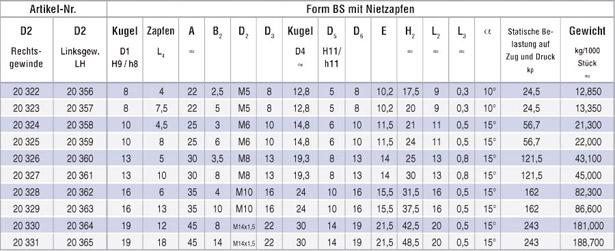 tabelle_winkelgelenk_bs_01