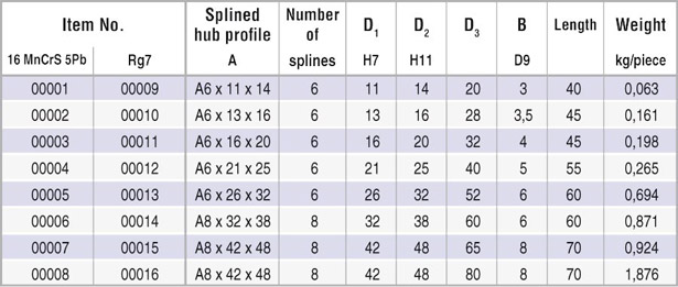 table_splined_hub