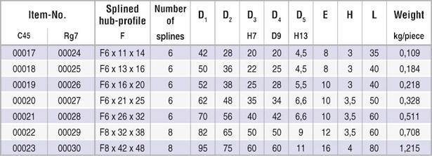 table_splined_hub_flanch